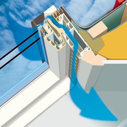 dachfenster fakro klapp schwingfenster ppp v u3 preselect. Black Bedroom Furniture Sets. Home Design Ideas